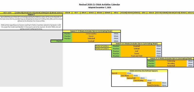 OSAA calendar
