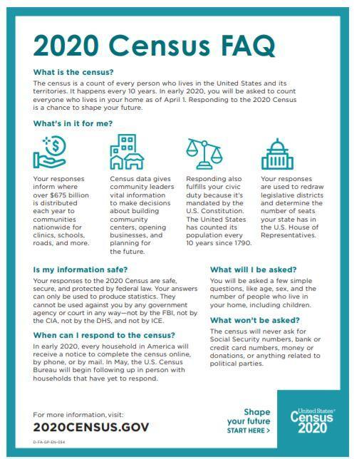 Census FAQs