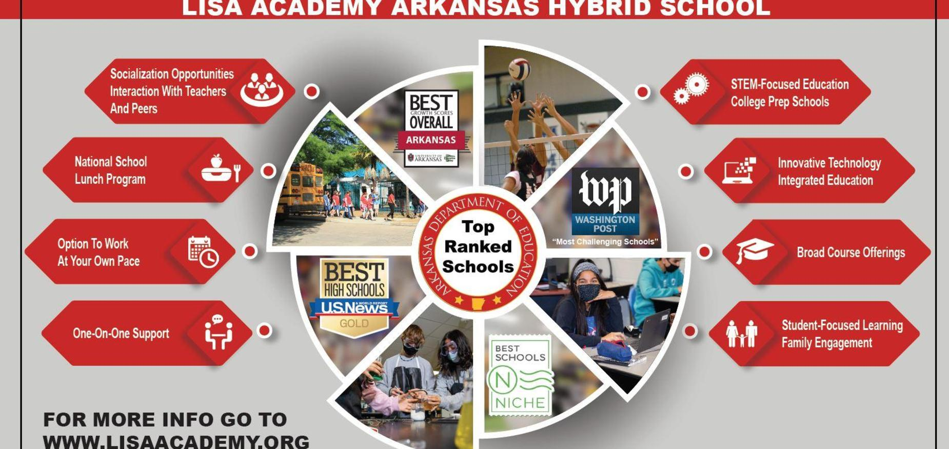 Hybrid School Graphic 2