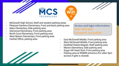 MCS WiFi
