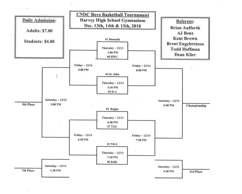 2018-2019 Boys Basketball CNDC Tournament