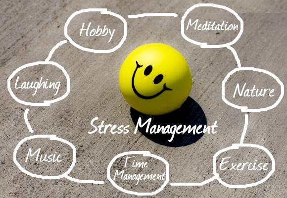 Stress Mangement