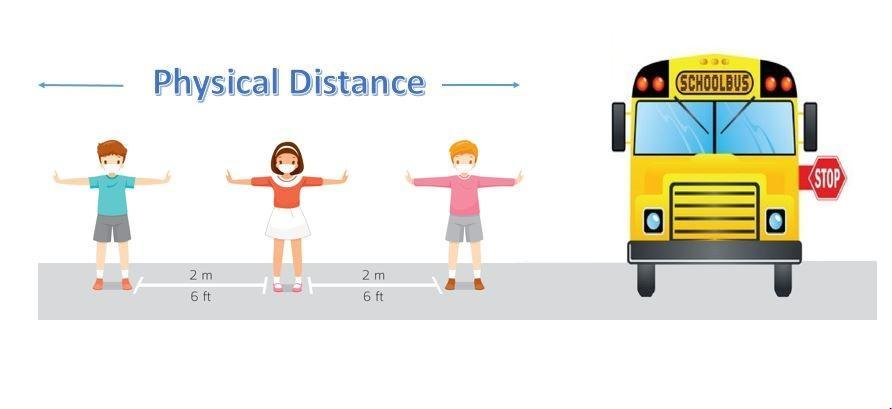 physical distance at a bus stop