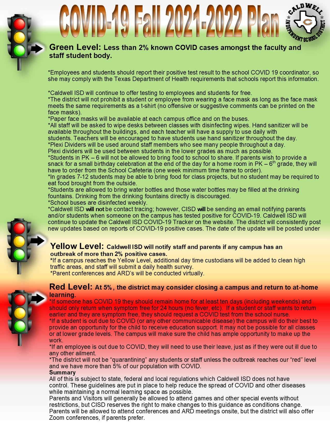 COVID-19 FALL 2021-2022 PLAN PDF PLAN LINKED ON PAGE