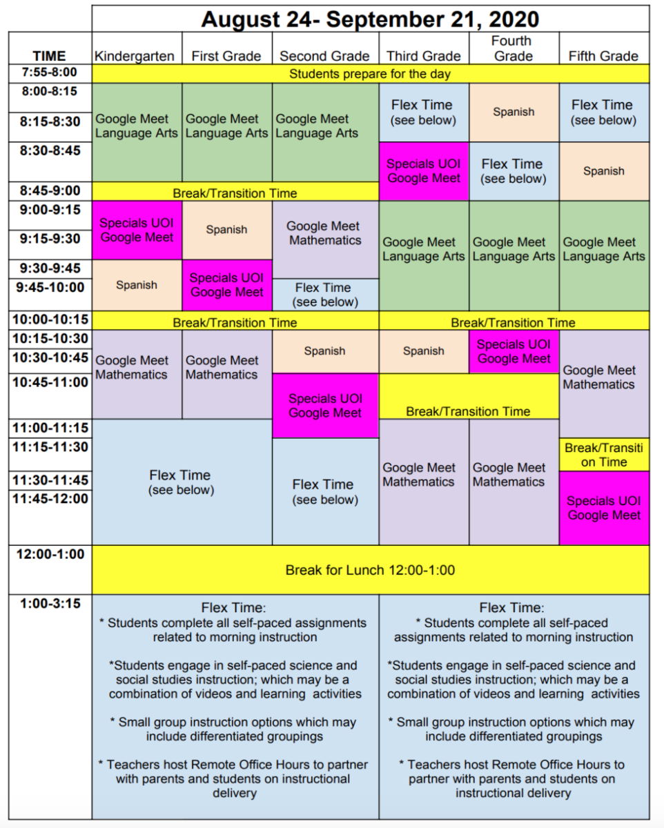 Draft of PYP weekly remote learning schedule