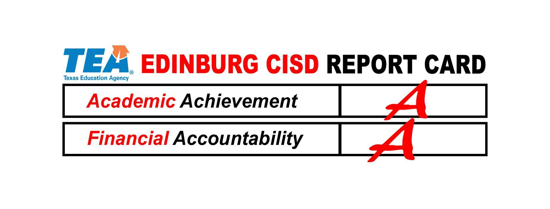 ECISD Report Card Banner