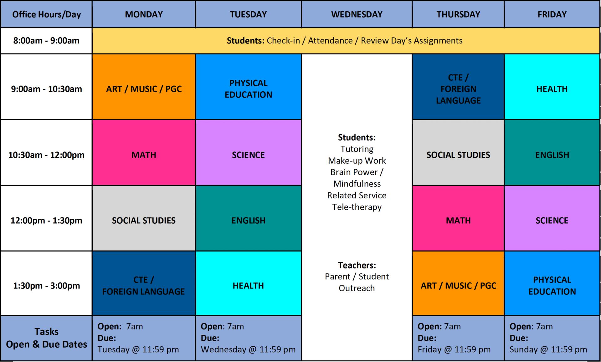 New RL Schedule