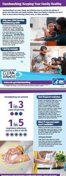 hand washing span
