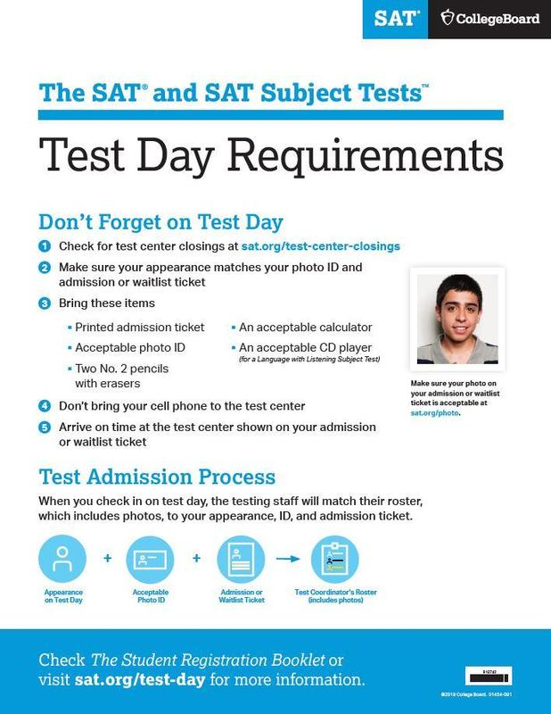 SAT requirements