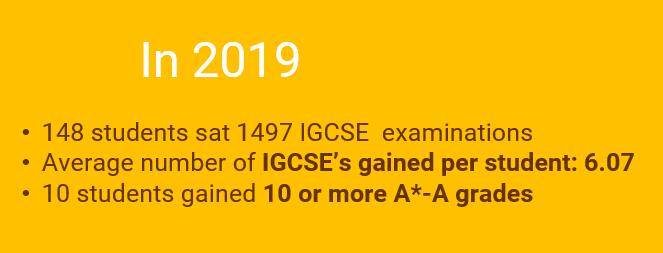 IGCSE 2019 results