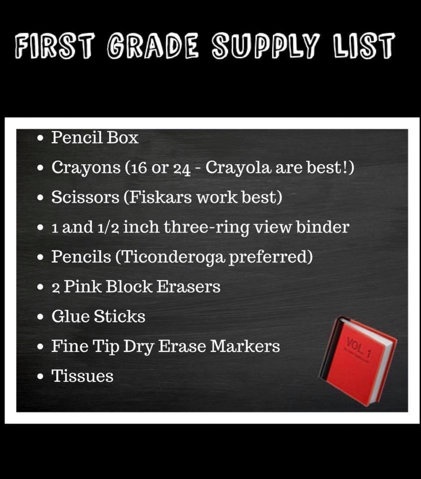 Supply List 2