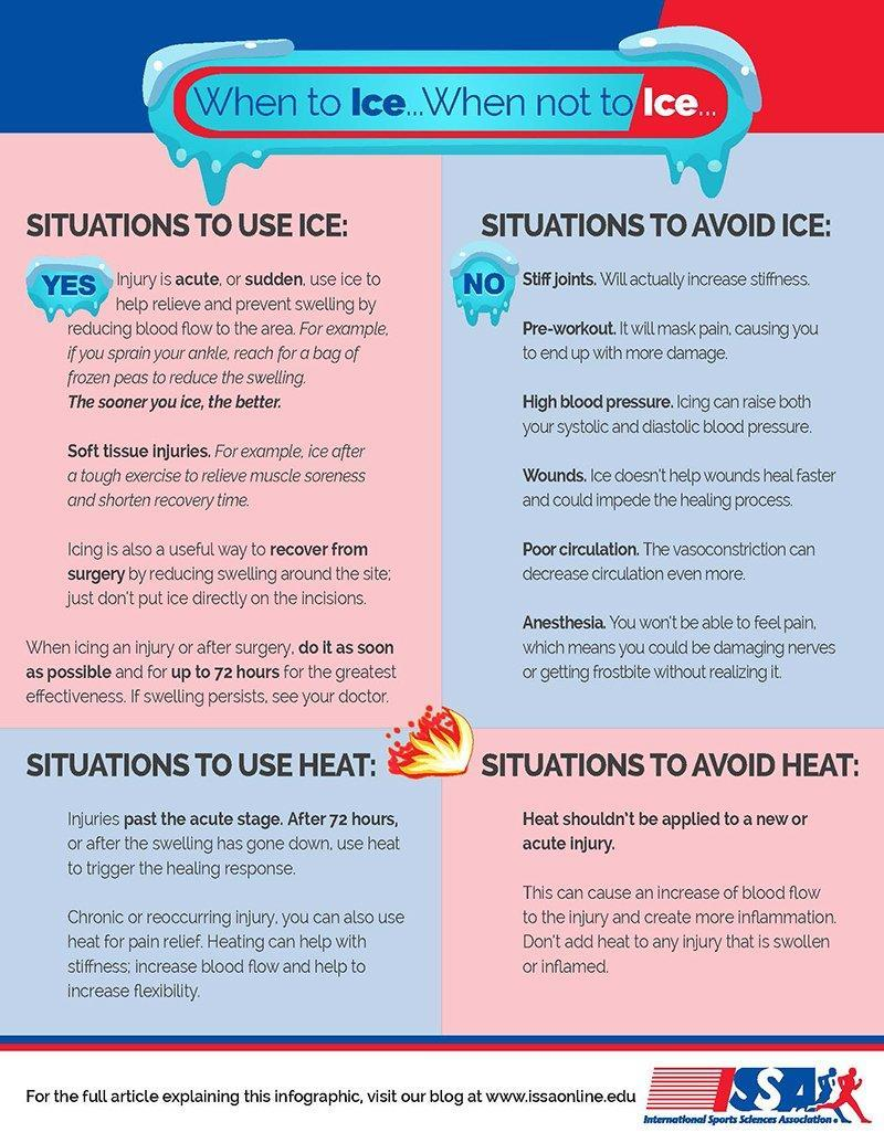 When to Heat and Ice