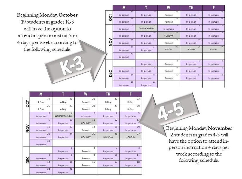 New schedule for K-3 and 4-5 grades