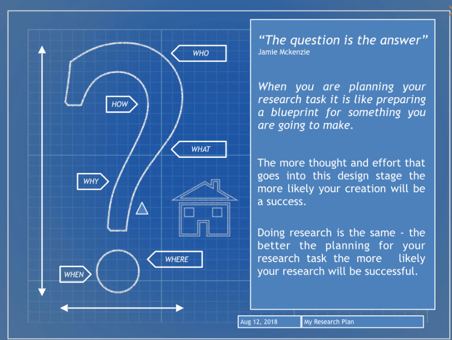 question infographic