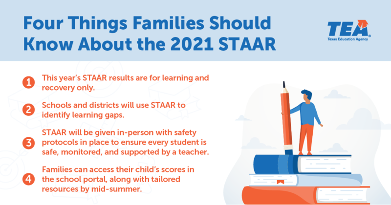 STAAR-EOC Tests May 4 & 5 Thumbnail Image