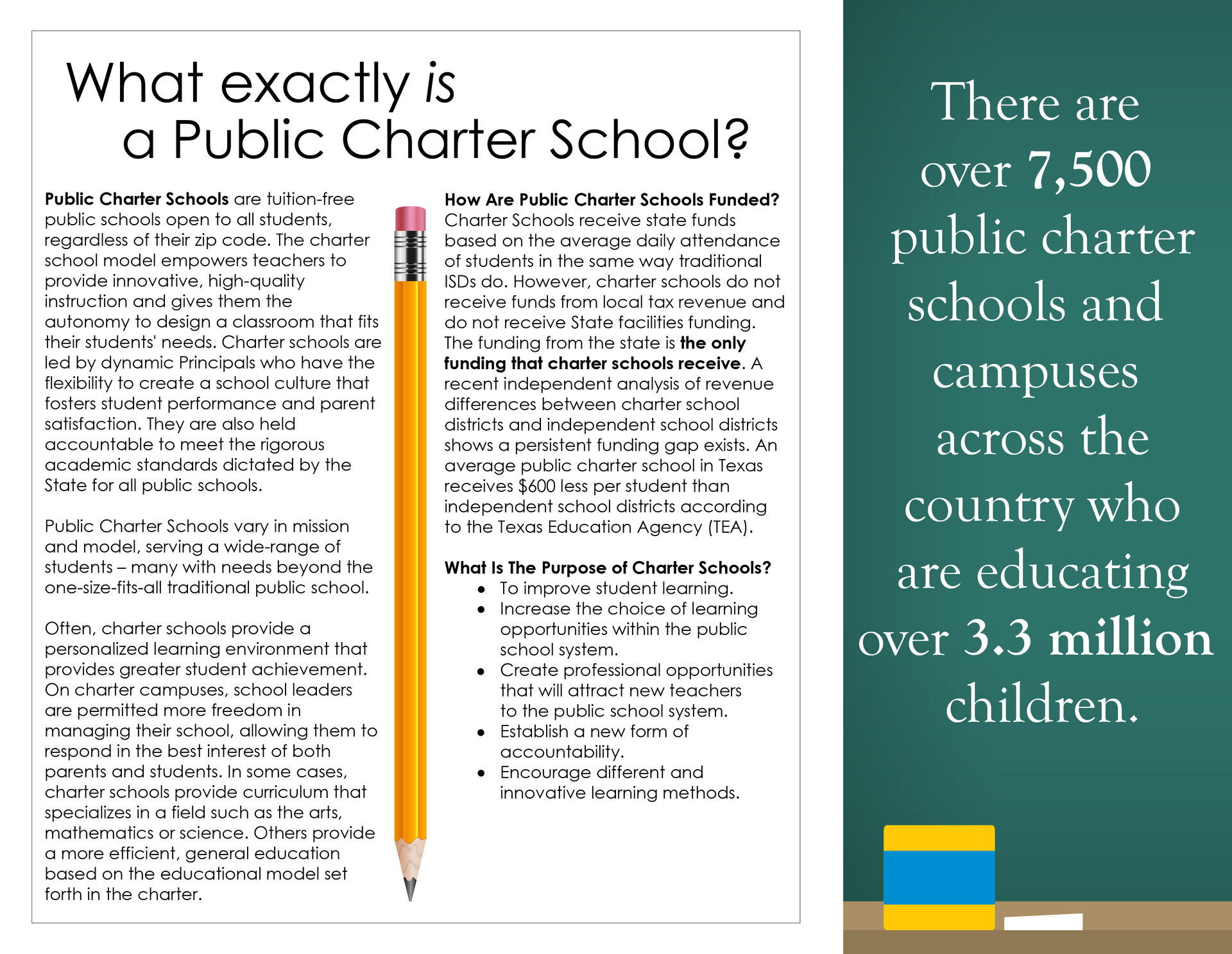 What Is A Charter School Brochure - page 1