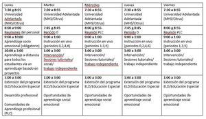 Secondary Chart SPANISH.JPG