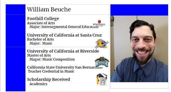 Mr. Beuche's College Info