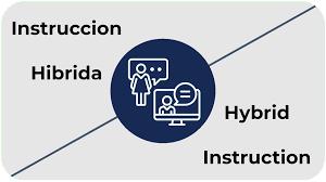 Hybrid Instruction.png