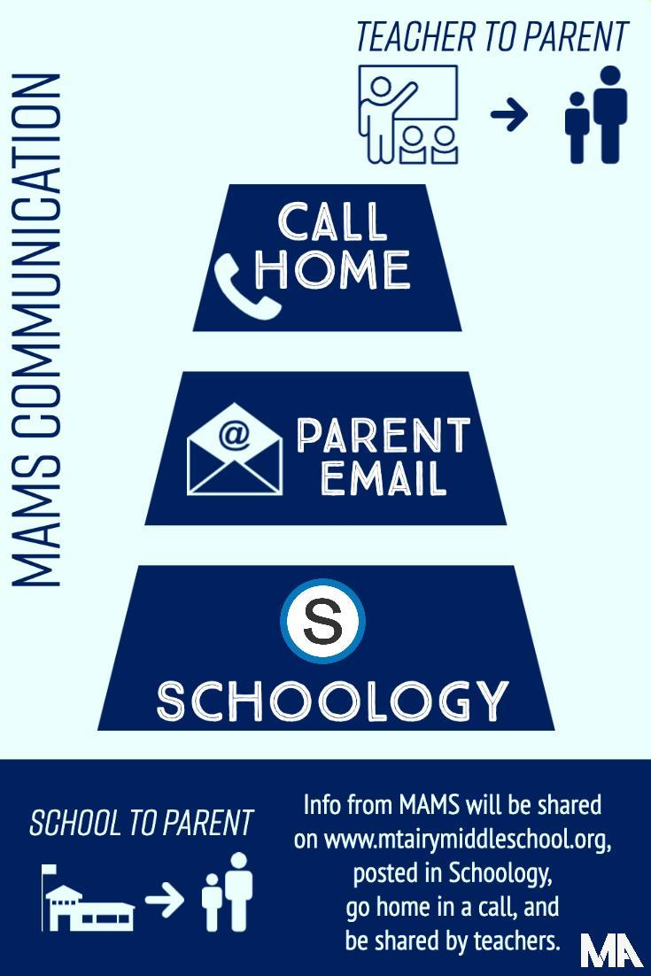mams communication