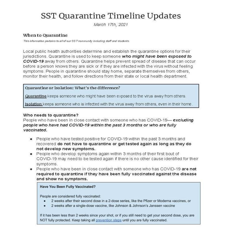 SST Quarantine Timeline Updates 3/17/21 Featured Photo