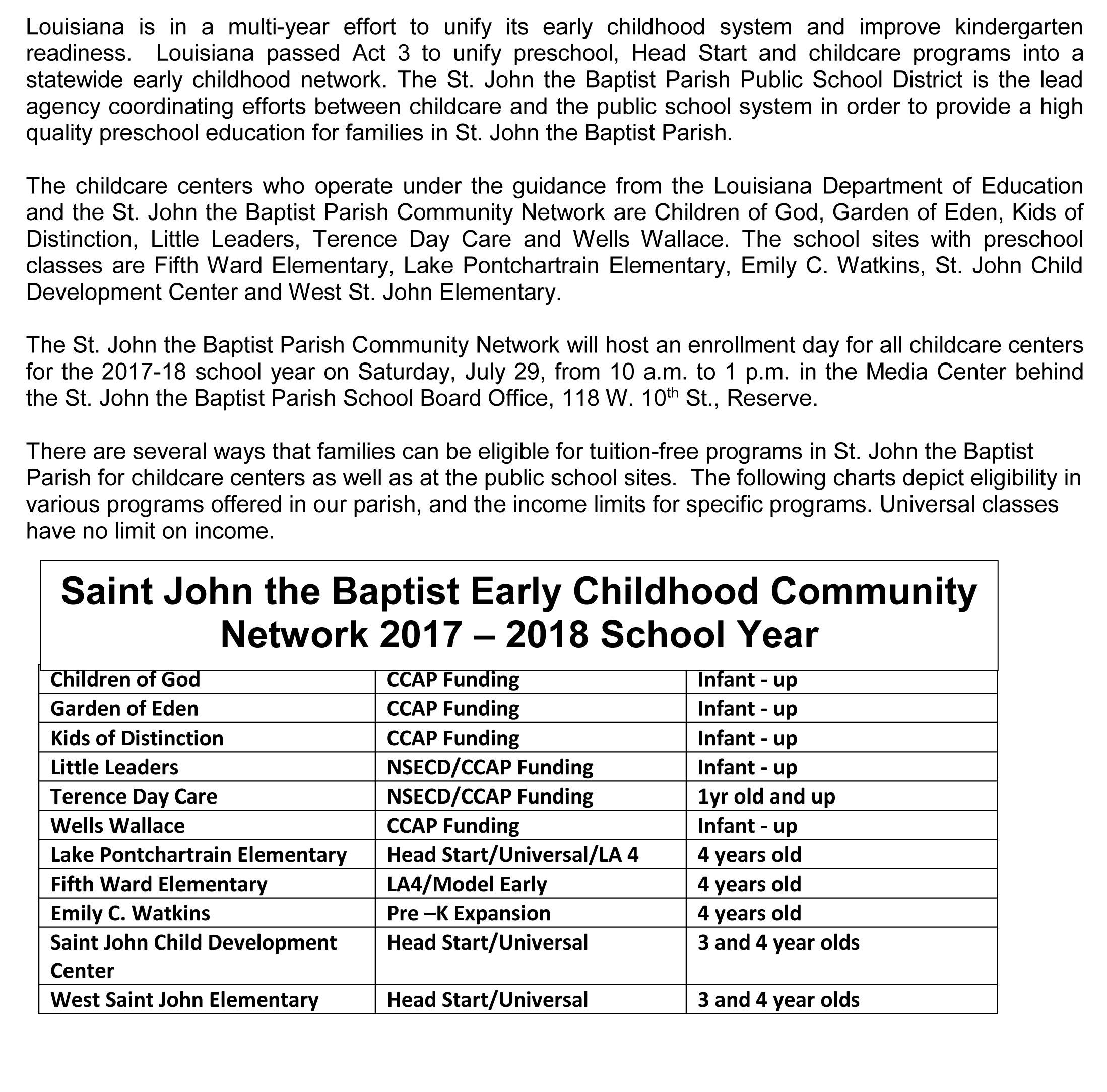 St John The Baptist Parish Public Schools