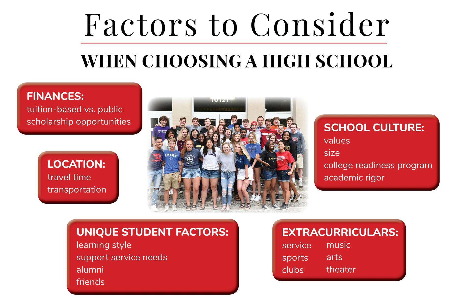 High School Factors graphic