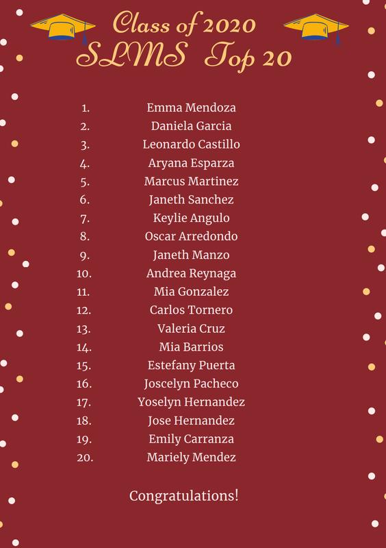 Top 20!.png