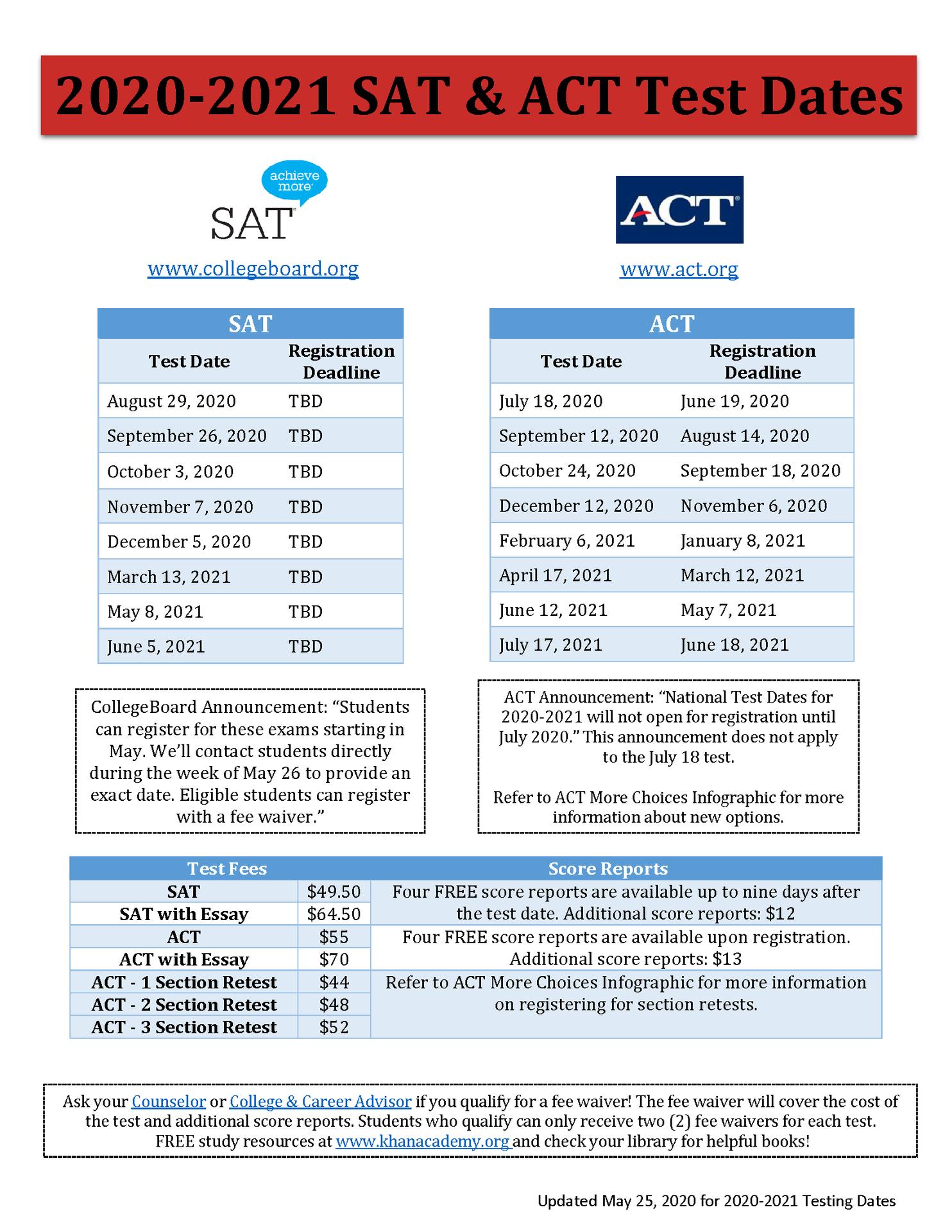 SAT/ACT Test Dates 20-21