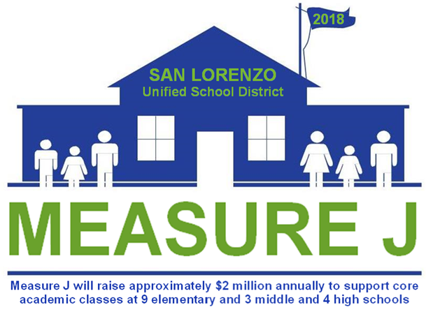Voters in the San Lorenzo Unified School District will be asked to vote on Measure J Featured Photo