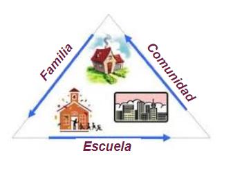 Presentación de Enlace de Padres del Distrito Featured Photo