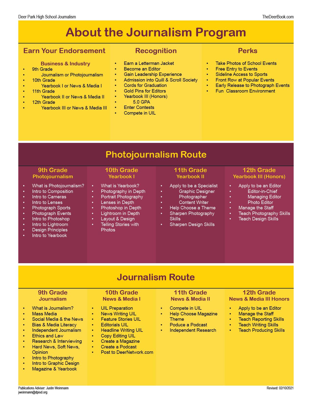 Journalism Information