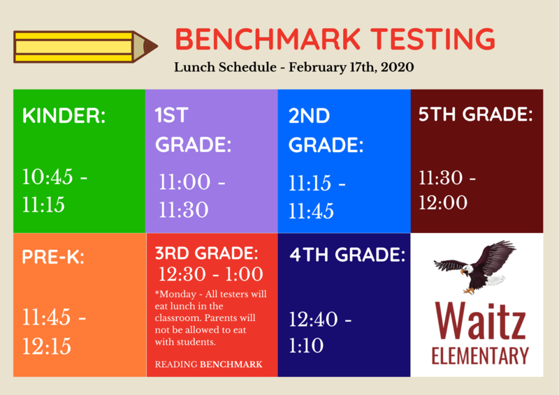 Benchmark Testing - February 17th Featured Photo