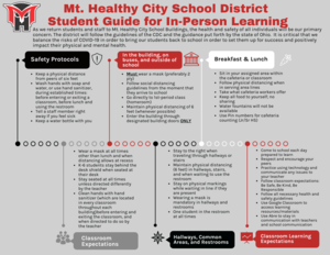 student guide for inperson learning graphic