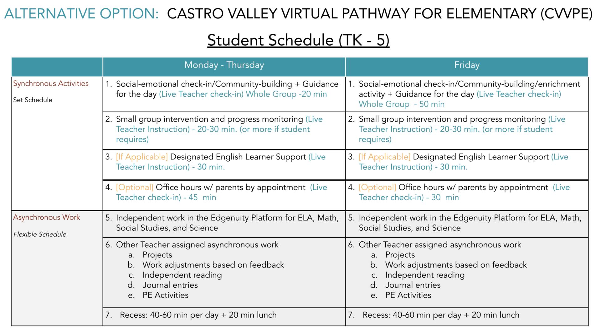 CVVPE Schedule 2020/21