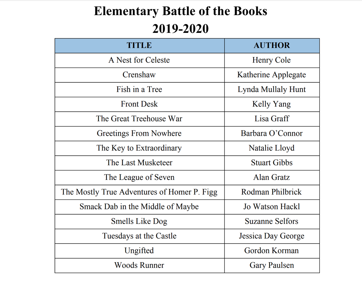 Battle of Books List