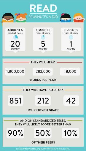 Reading Works!