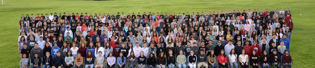 Pano 8th Grade 2020