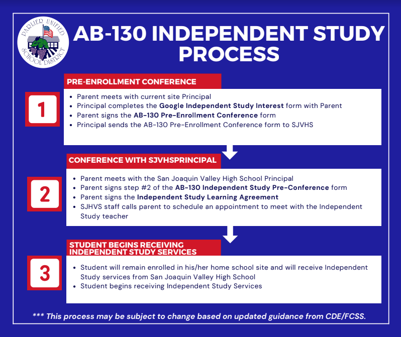 ⚠️Attention: Information on AB130 Independent Study process.⚠️ Featured Photo