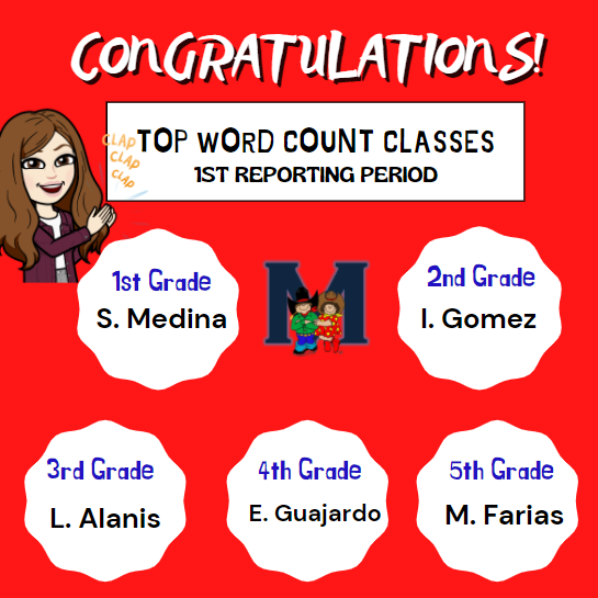 Top AR Classes for the First Reporting Period! Featured Photo