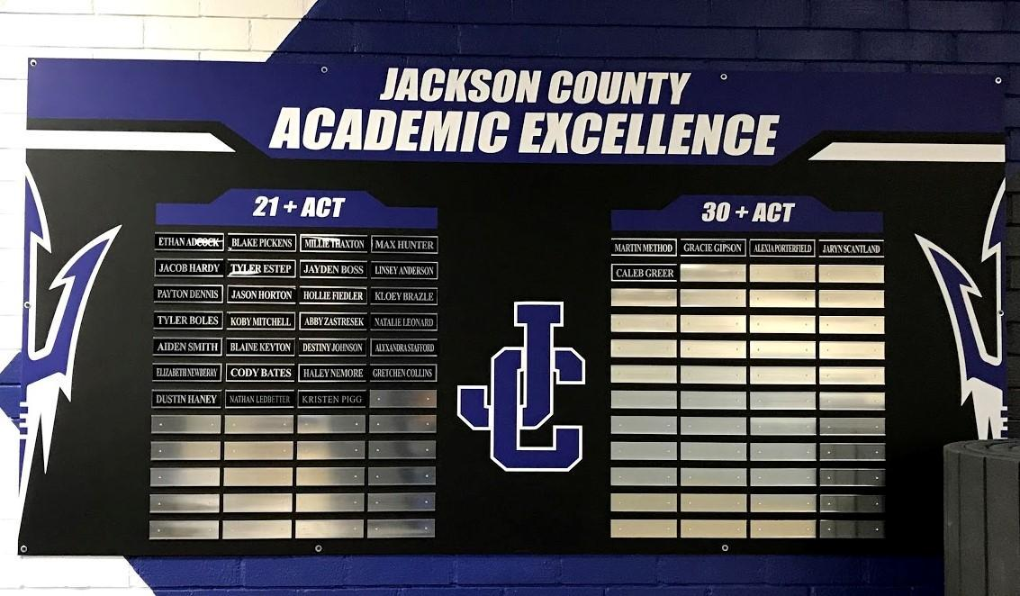 ACT EXCELLENCE