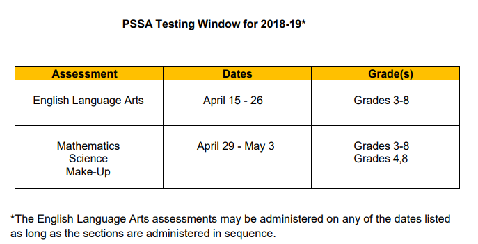 PSSA Windows 2018-2019