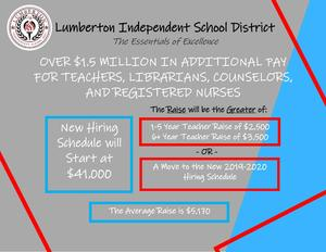 LISD Pay Raise Information