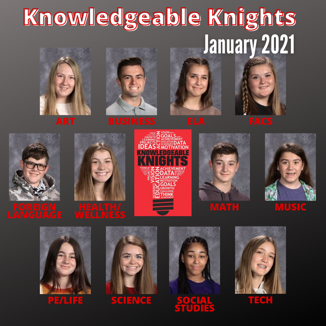 January 2021 Knowledgeable Knights