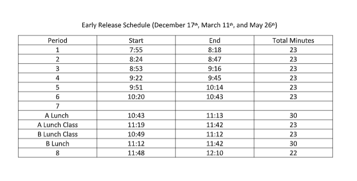 HS Early Release Bell Schedule