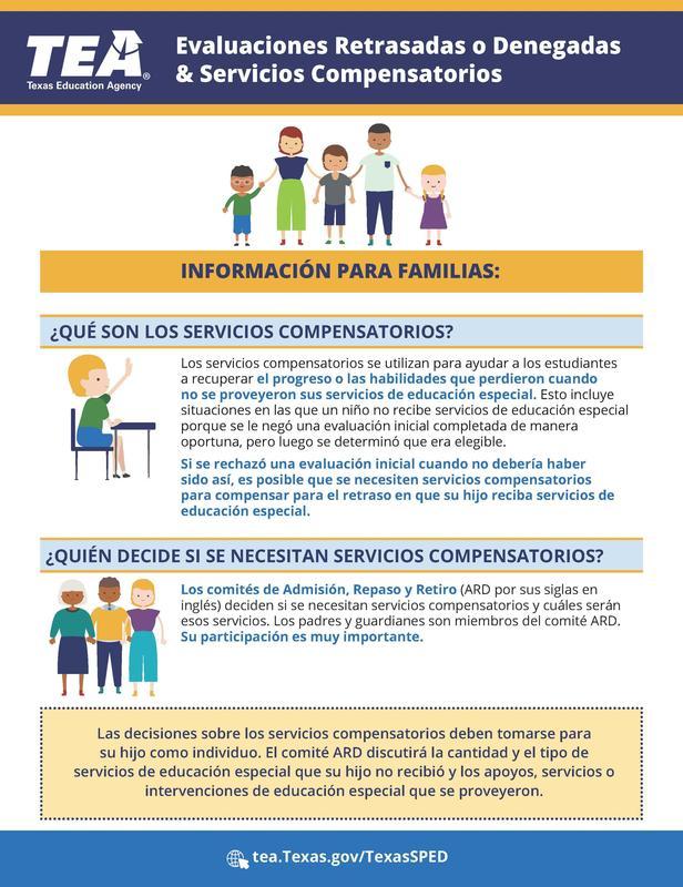Texas Education Agency (TEA) - Evaluaciones Retrasadas o Denegadas y Servicios Compensatorios -ESPAÑOL Thumbnail Image