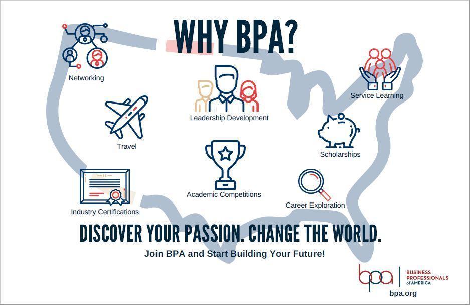 Why BPA?