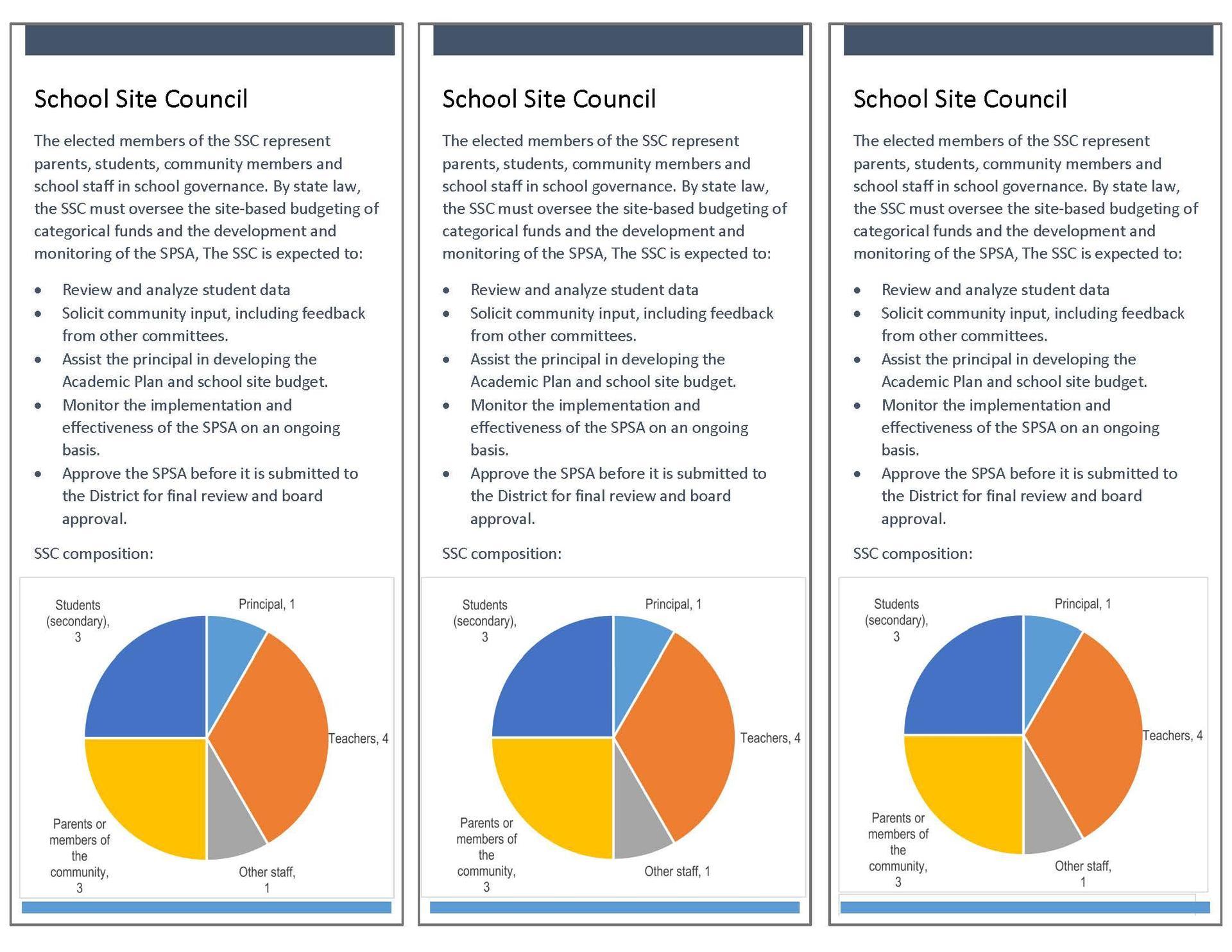 School Site Council Info Sheet