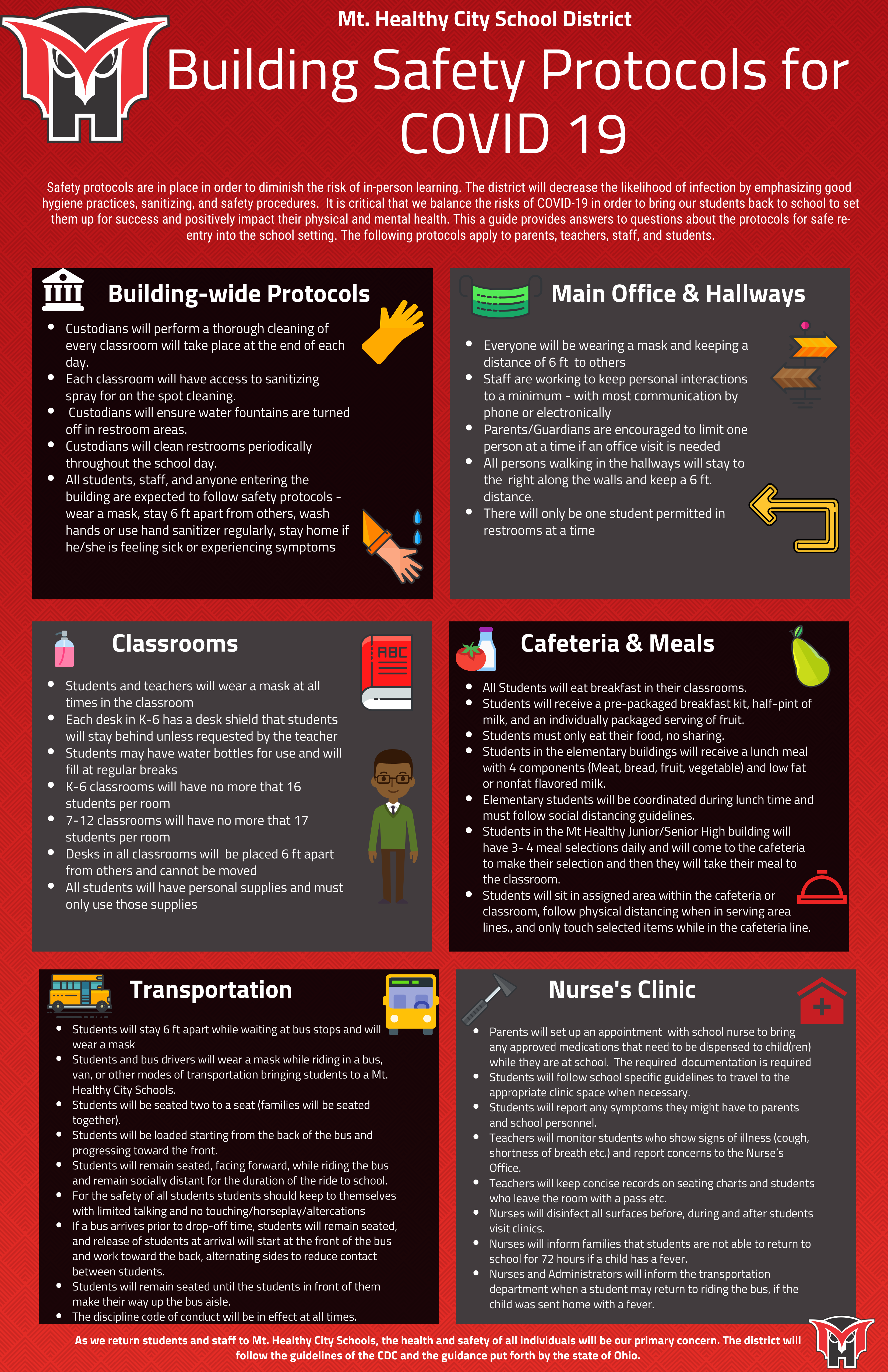 safety protocols for buildings graphic