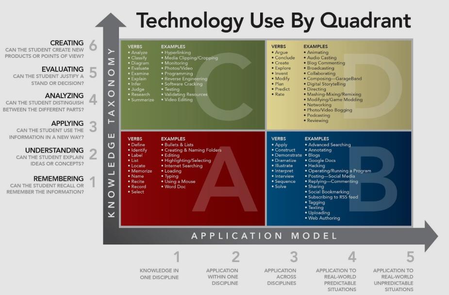 bold school framework